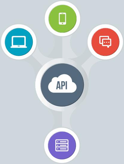 client-API